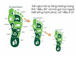 Nhận thức và thay đổi hành vi của cộng đồng về biến đổi khí hậu và bảo vệ môi trường sống
