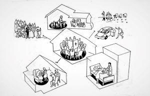 Phương thế Tân Phúc Âm hóa giáo xứ: Phát triển các Cộng đoàn Kitô nhỏ
