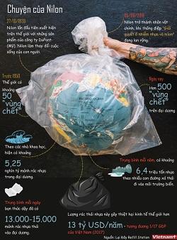 Câu chuyện đời nhựa